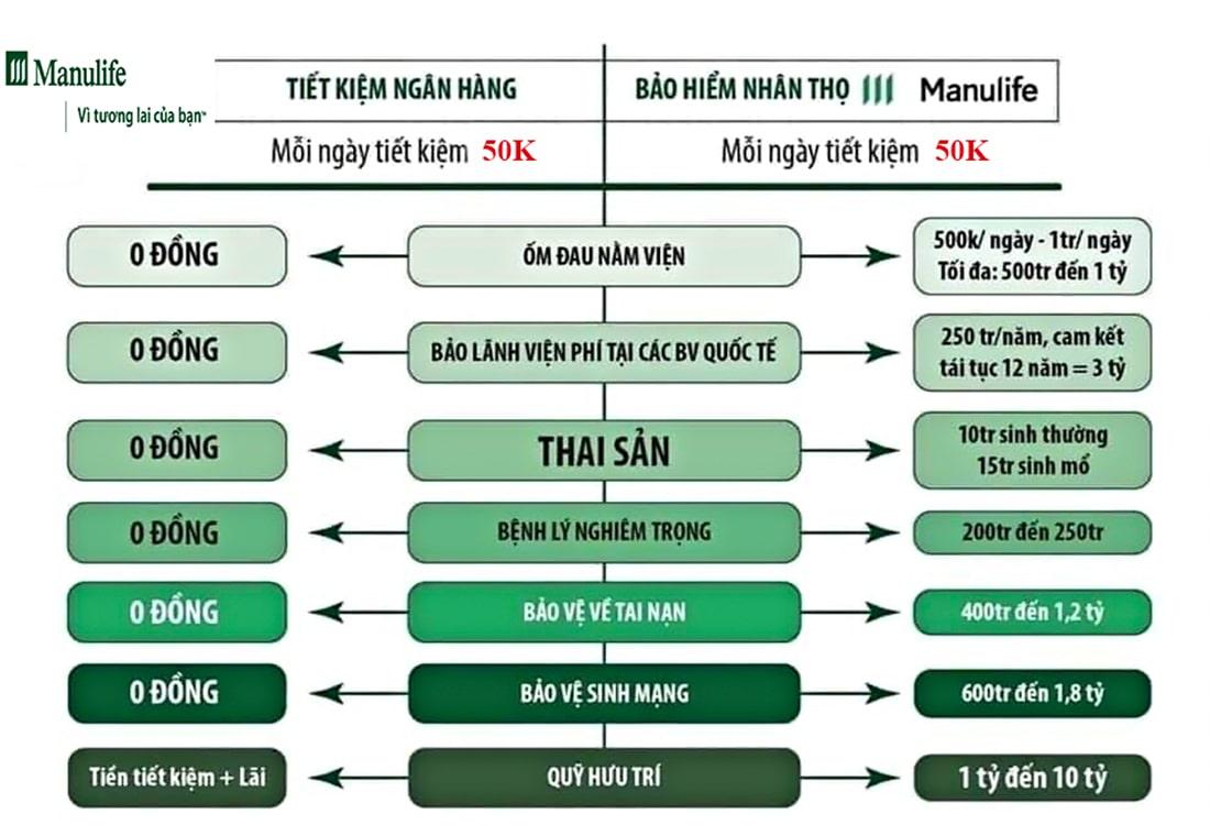 Cẩm nang bảo hiểm - Kênh tư vấn bảo hiểm hàng đầu Việt Nam