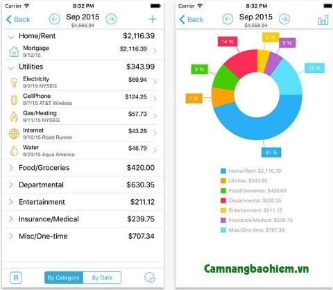 Phần mềm quản lý chi tiêu HomeBudget