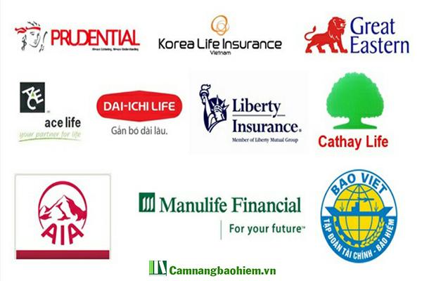Xếp hạng các công ty bảo hiểm nhân thọ theo 3 tiêu chí