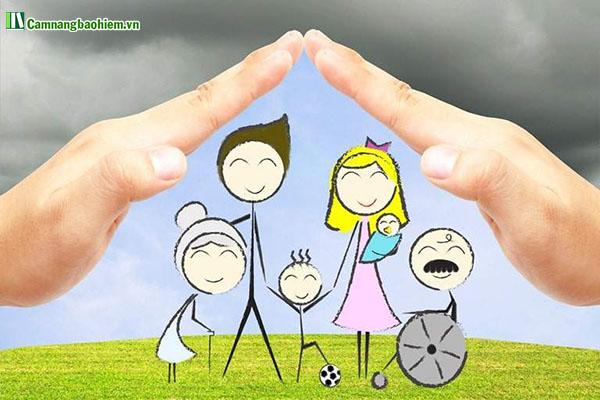 Quyền lợi của người thụ hưởng khi mua bảo hiểm